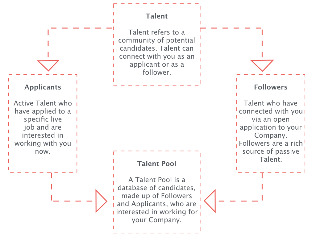 Managing-Talent-Image.jpeg